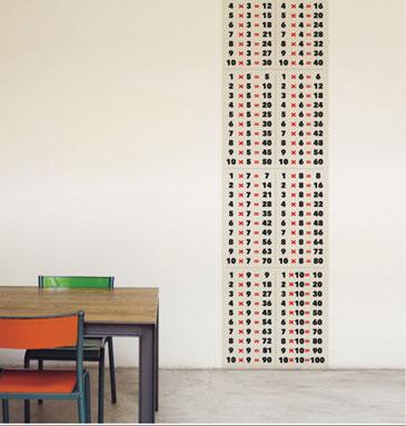 lé unique de papier peint thème tables de multiplications