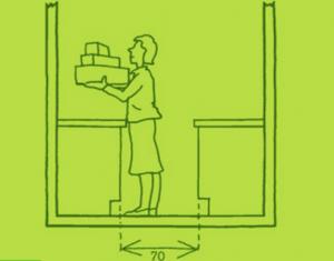 Pour un aménagement de petite cuisine optimisé, compter un minimum de 70 cm de passage entre 2 linéaires de meubles