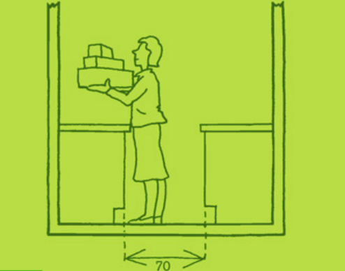 calculer largeur passage entre meubles cuisine 1. Black Bedroom Furniture Sets. Home Design Ideas
