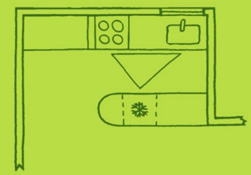 Calculer le triangle de cuisson pour amenager une cuisine 2 d coration maison id es d co et - Calculer les m2 d une piece ...