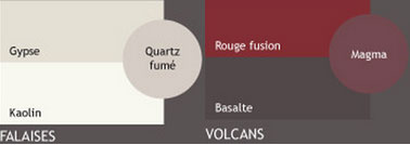 Couleur peinture : palette nuances de gris et nuances de rouge gamme Falaises et Volcans collection Epure V33