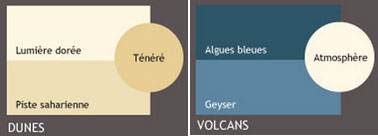 Couleur peinture. Palette couleurs ton sur ton avec les nuanciers Dunes et Volcans des Peintures V33