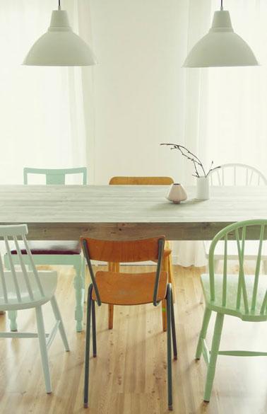 Salle manger couleur vert d 39 eau et parquet ch ne clair - Parquet pour salle d eau ...