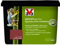 peinture sur carrelage et meuble GripActiv V33. peinture sans poncer, sans sous-couche.