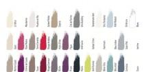 cuisine et bains, la peinture monocouche spéciale pièces d'eau nuancier 36 couleurs