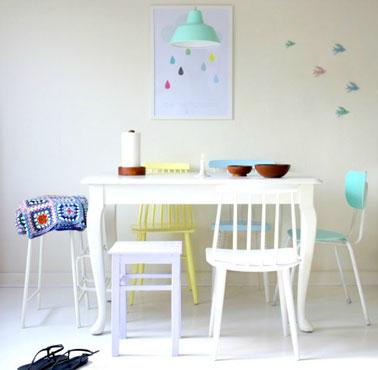 Table cuisine et chaises depareillees couleur blanc bleu jaune - Chaises cuisine couleur ...