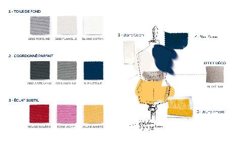 Suggestion d'harmonie avec la collection Modern  de la gamme Couture de Dulux Valentine : Bleu Stone, Jaune Ambré et Blanc Coton pour le contraste, et Fil d'Etain pour son effet précieux.