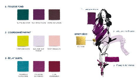 Dans la gamme Couture de Dulux Valentine La collection Glamour, Exemple de combinaison couleurs possible : Feutrine Prune, Pourpre de Venise, Mousseline Parme et Fil d'Or choisis parmi les 9 teintes de la collection. Photo : Dulux Valentine