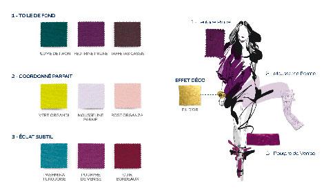 Dans la gamme Couture de Dulux Valentine La collection Glamour, Exemple de combinaison couleurs possible : Feutrine Prune, Pourpre de Venise, Mousseline Parme et Fil d'Or choisis parmi les 9 teintes de la collection. Photo : Dulux Valentine