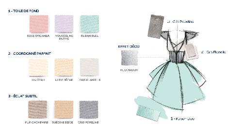 Avec les couleurs pastel de l'ambiance Romantic, exemple d'harmonie à réaliser : Ruban bleu en couleur dominante, coordonné avec Gris Flanelle et Gris Popeline  et pour révéler la douceur du camaïeux , fil d'argent en touche. Peinture Dulux Valentine