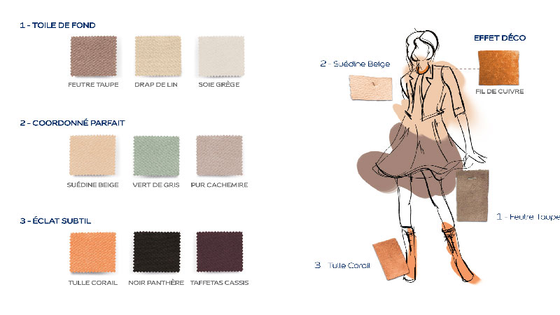 Couture la nouvelle gamme de 33 couleurs peinture pour une deco originale et élégante en vente en exclusivité chez Castorama