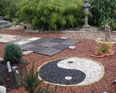 Comment am nager un jardin zen deco cool - Exemple de decoration de jardin ...