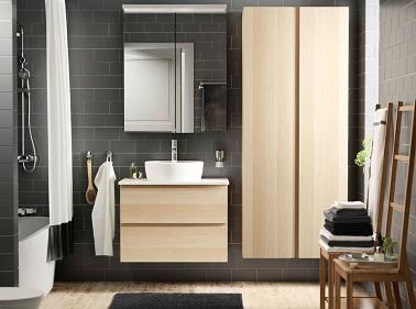 Id e pour refaire sa salle de bain avec des rangements ikea for Idee deco petite salle de bain ikea