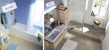 Refaire sa salle de bain avec une douche italienne castorama - Baignoire pour douche italienne ...