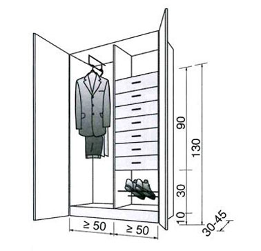 Quelles dimensions pour un dressing bien organis for Dimension d un dressing