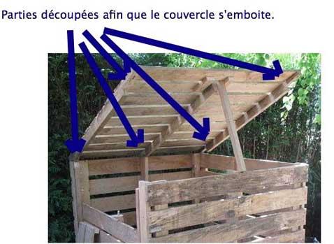 Après une découpe permettant l'accès au composte, pour que la partie haute soit amovible elle est fixée à l'aide de 2 tasseaux et de chevilles bois.