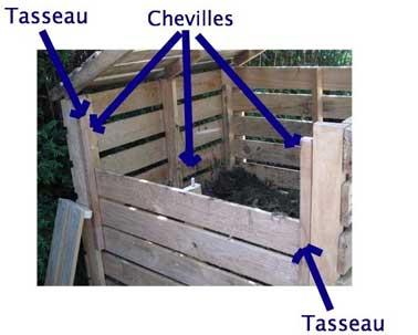 Après une découpe permettant d'accès au composte, pour que la partie haute soit amovible elle est fixée à l'aide de 2 tasseaux et de chevilles bois.