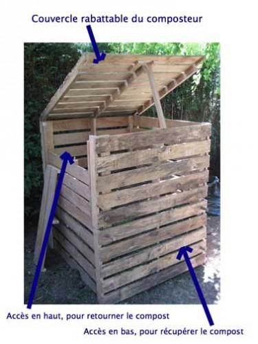 Assembler les côtés du composteur à l'aide de vis bois et utiliser des chevilles bois pour la partie haute et basse du composteur