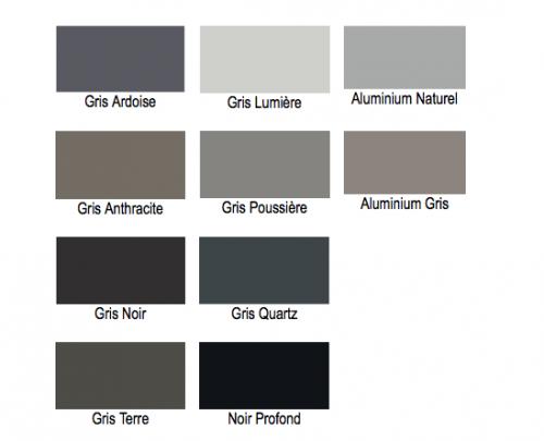 Quelques nuances de grey dans votre déco